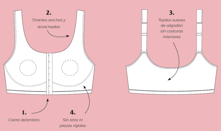 Sujetadores postcirugía mamaria